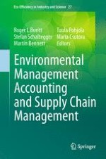 Sustainable Supply Chain Management and Environmental Management Accounting