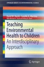 Environmental Health as an Interdisciplinary Subject