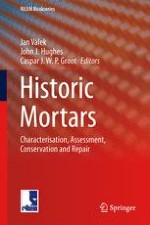 Historic Mortars: Characterisation, Assessment and Repair. A State-of-the-Art Summary