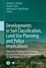 Innovative Thinking for Sustainable Use of Terrestrial Resources in Abu Dhabi Emirate Through Scientific Soil Inventory and Policy Development