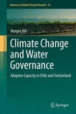 Addressing Water Governance Challenges in the Anthropocene