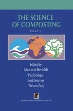 Historical Review of Composting and its Role in Municipal Waste Management