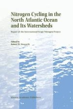 Nitrogen and phosphorus budgets of the North Atlantic Ocean and its watershed