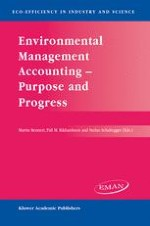 Adopting Environmental Management Accounting: EMA as a Value-adding Activity