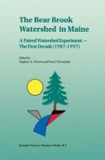 The Bear Brook Watershed Manipulation Project: Watershed Science in a Policy Perspective