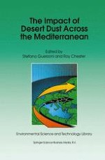 Climate Modeling Over the Mediterranean Region: An Overview