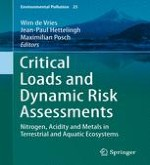 The History and Current State of Critical Loads and Dynamic Modelling Assessments
