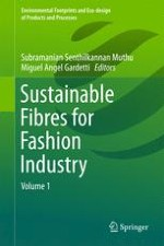 Luxury Hair Fibers for Fashion Industry