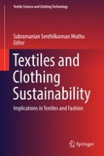 Will Clothing Be Sustainable? Clarifying Sustainable Fashion