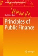 Public Finance and a Review of Basic Concepts