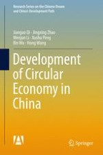 Origin and Background of Circular Economy Development