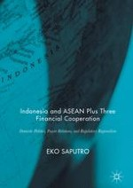 Introduction: Indonesia and the Dynamics of Regional Financial Cooperation