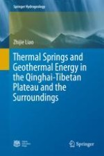 Classification of Thermal Springs