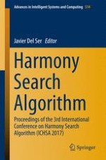 Sensitivity Analysis on Migration Parameters of Parallel Harmony Search