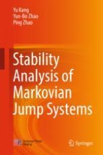 Introduction to Markovian Jump Systems