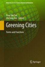 Introduction to Green City Idea and Ideal
