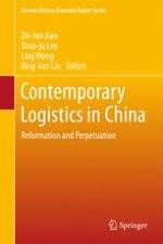 Development of China's Logistics Market