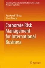 Business and Strategy Via Integration of Enterprise Risk Management: Air Transportation Case Study
