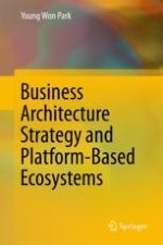Introduction: What Is Business Architecture and Why Do We Need It Now?