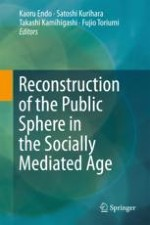 Public Sphere and Social Capital in the Age of Intermediality: Approach from Computational Social Science