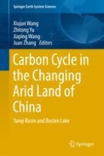 The Carbon Cycle in Yanqi Basin and Bosten Lake: Introduction