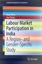 Labour Market Participation in India: A Region- and Gender-Specific Study