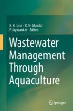 Understanding the Soil-Water Interactions for Sustainable Ecosystem Services in Aquatic Environments
