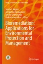 Introduction to Environmental Protection and Management