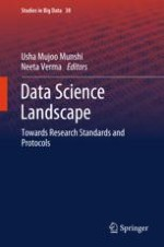 Data Science LandscapeData science landscape : Tracking the Ecosystem