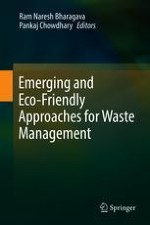 Conventional Methods for the Removal of Industrial Pollutants, Their Merits and Demerits