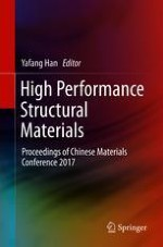 Effects of Internal Oxidation Methods on Microstructures and Properties of Al2O3 Dispersion-Strengthened Copper Alloys