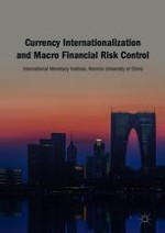 Internationalization Index of Renminbi