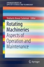 Condition Monitoring and Assessment for Rotating Machinery