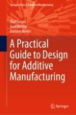 Introduction to Additive Manufacturing