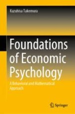 What Is Economic Psychology? The Perspective of Economic Psychology and the Research Framework