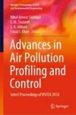 Airshed of a Typical Highly Industrialized Suburb of an Indian City: Air Quality Modeling and Forecasting