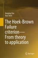 The Hoek-Brown Failure Criterion
