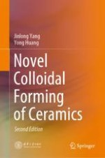 Aqueous Colloidal Injection Molding of Ceramics (CIMC) Based on Gelation