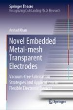 Introduction to Transparent Conductors