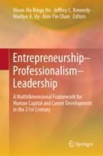 Entrepreneurship-Professionalism-Leadership as Dimensions of Career Space: Career Agency in the Macro Context of Boundaryless Careers