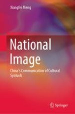 An Overview of Theories of National Image