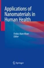Nanomaterials: Types, Classifications, and Sources