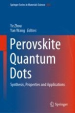Synthesis of Perovskite Nanocrystals