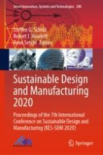 Bringing Success and Value in Sustainable Product Development: The Eco-design Guidelines