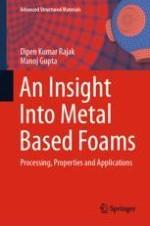 Introduction to Metallic Foams