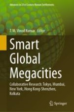 The Configuration of Smart and Global Mega Cities