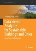 The Evolving of Data-Driven Analytics for Buildings and Cities Towards Sustainability