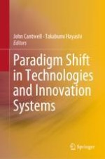 The Philosophy of Paradigm Change in the History of Social Evolution