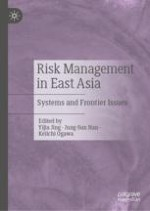 Risk Management in East Asia: An Introduction