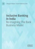 Inclusive Banking—Concept and Context